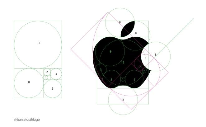 Apple-e-proporcao-aurea